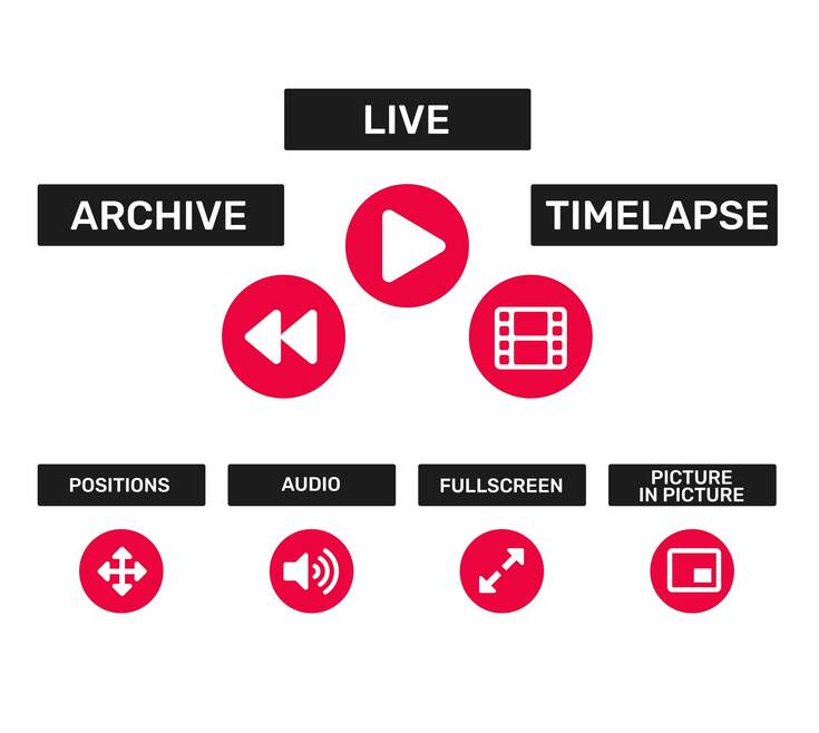 Live Streaming Functions